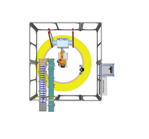 Celula robotizata slefuire